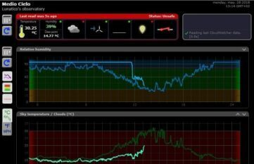 Pantalla AAG CloudWatcher SOLO HS min e1585511111999