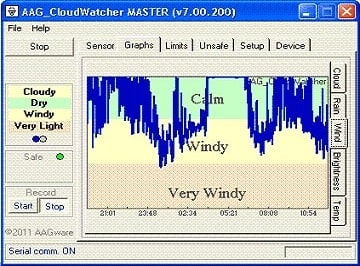 Pantalla AAG CloudWatcher Viento min