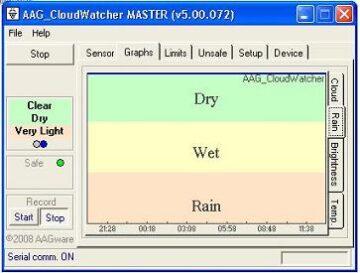 sensor lluvia esc min e1585510226207