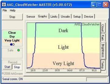 sensor luz esc min e1585509770577