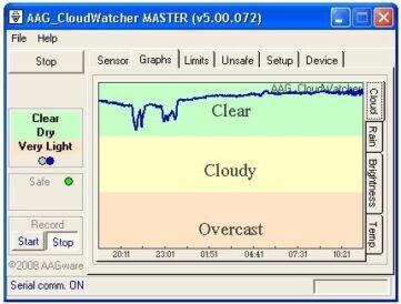sensor nubes min e1585510267542