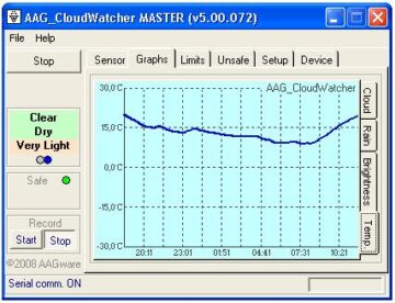 sensor temp min e1585509699425